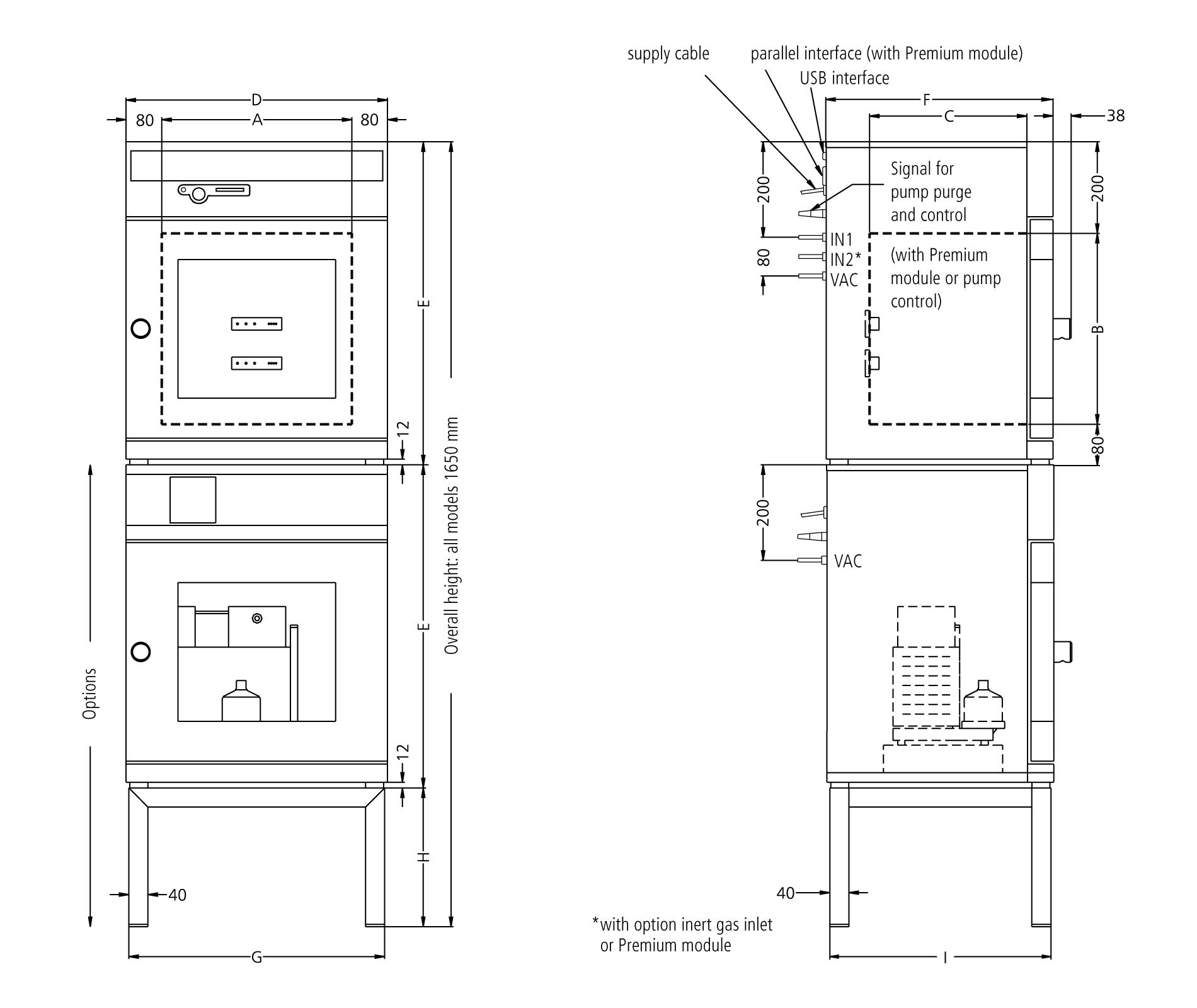 Heating / drying ovens Memmert GmbH   Co. KG #484848